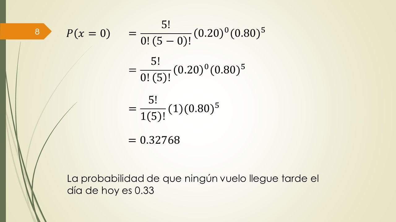 = 5! 0! 5−0 ! 0.20 0 (0.80) 5 𝑃 𝑥=0. = 5! 0! 5 ! 0.20 0 (0.80) 5. = 5! 1 5 ! (1) (0.80) 5.