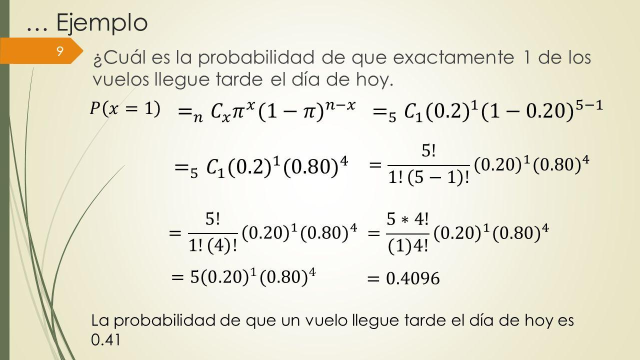 … Ejemplo = 𝑛 𝐶 𝑥 𝜋 𝑥 (1−𝜋) 𝑛−𝑥 = 5 𝐶 1 (0.2) 1 (1−0.20) 5−1
