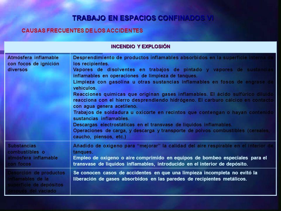 TRABAJO EN ESPACIOS CONFINADOS VI