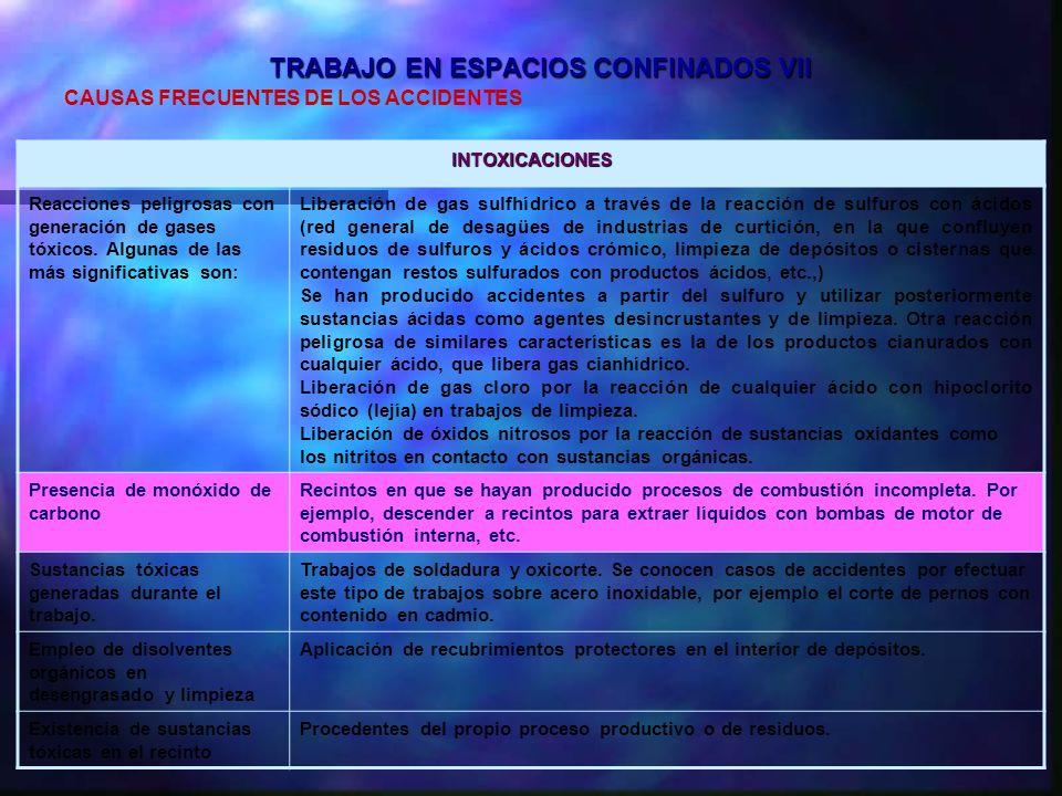 TRABAJO EN ESPACIOS CONFINADOS VII