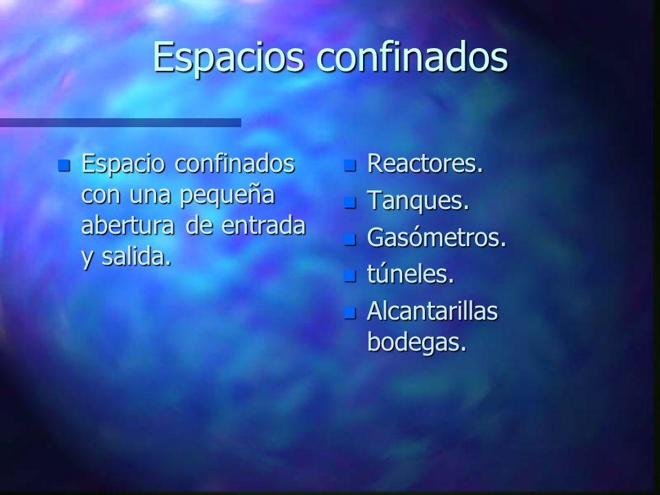 Espacios confinadosEspacio confinados con una pequeña abertura de entrada y salida. Reactores. Tanques.