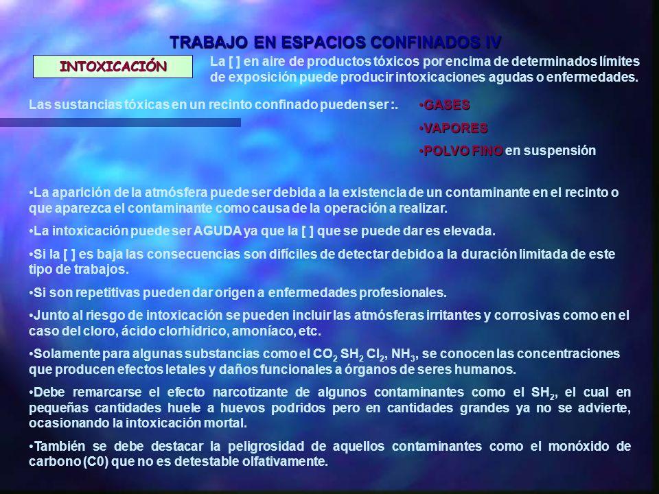 TRABAJO EN ESPACIOS CONFINADOS IV