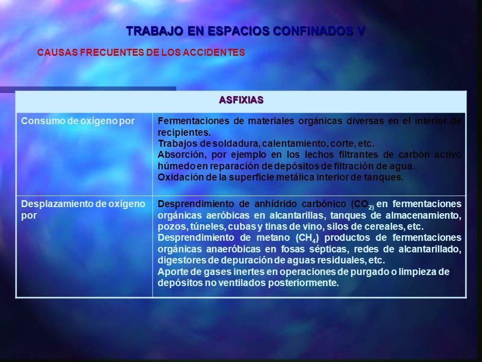 TRABAJO EN ESPACIOS CONFINADOS V