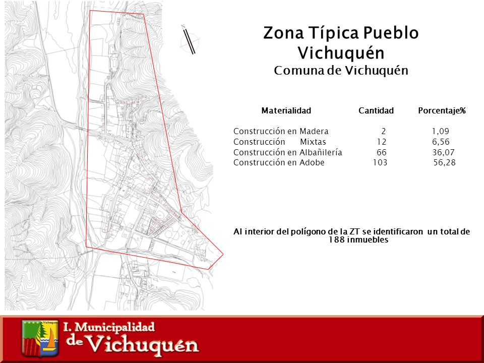 Zona Típica Pueblo Vichuquén