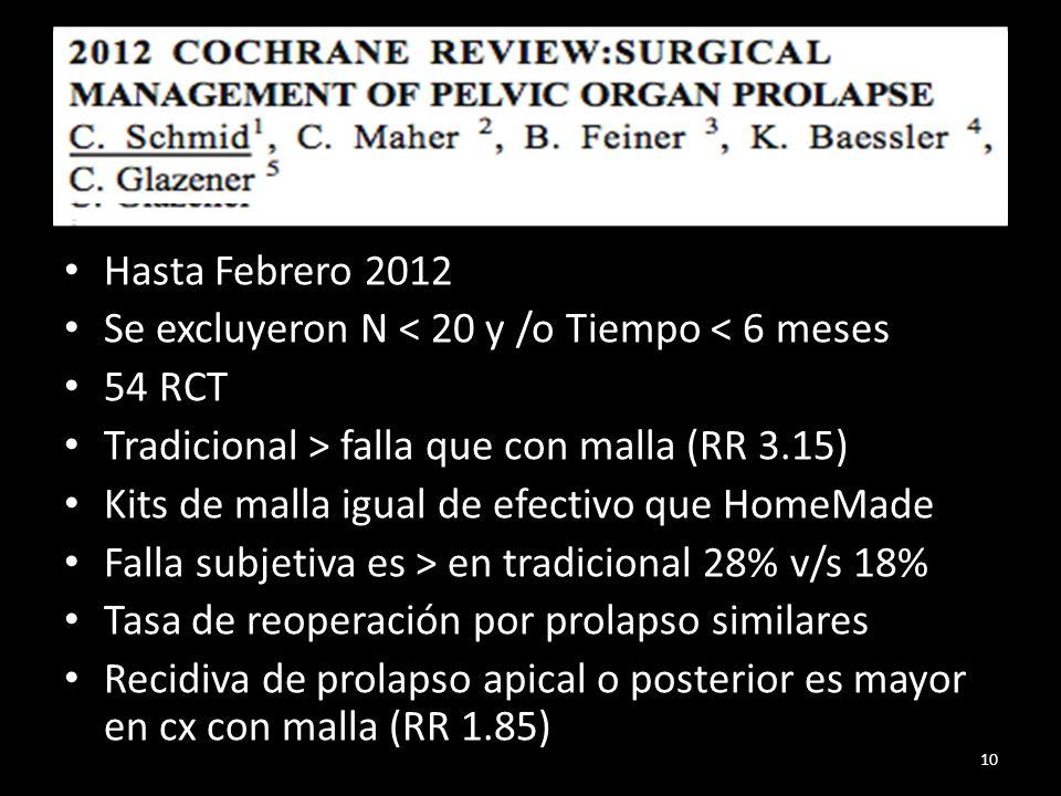 Hasta Febrero 2012 Se excluyeron N < 20 y /o Tiempo < 6 meses. 54 RCT. Tradicional > falla que con malla (RR 3.15)