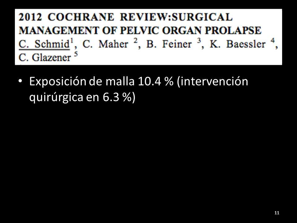 Exposición de malla 10.4 % (intervención quirúrgica en 6.3 %)