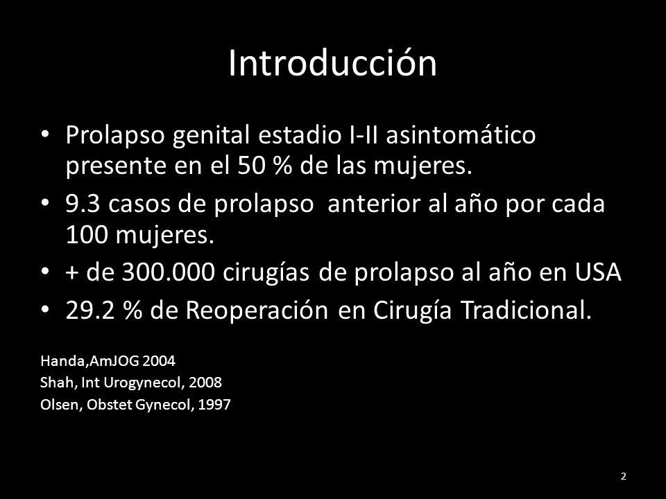 Introducción Prolapso genital estadio I-II asintomático presente en el 50 % de las mujeres.