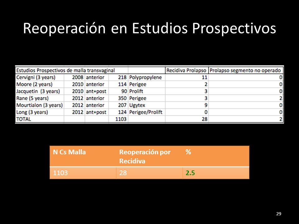 Reoperación en Estudios Prospectivos