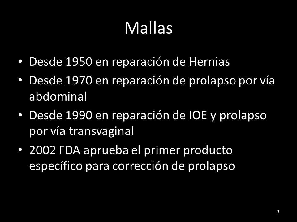 Mallas Desde 1950 en reparación de Hernias