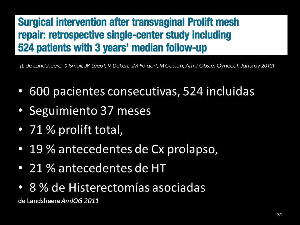 600 pacientes consecutivas, 524 incluidas Seguimiento 37 meses