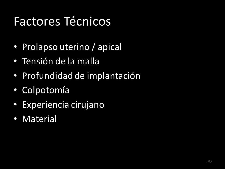 Factores Técnicos Prolapso uterino / apical Tensión de la malla