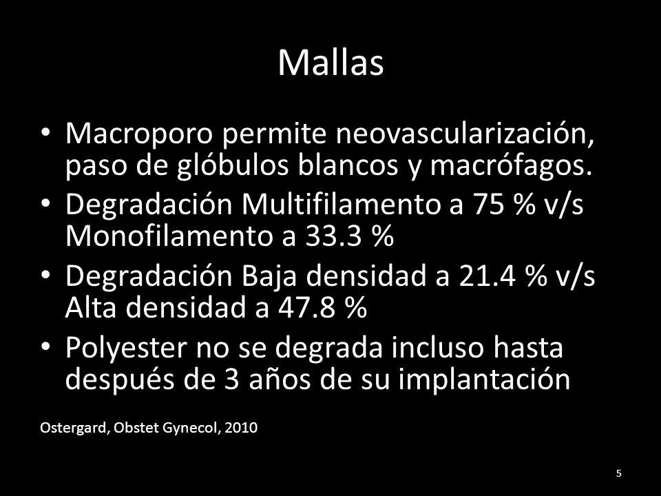 Mallas Macroporo permite neovascularización, paso de glóbulos blancos y macrófagos. Degradación Multifilamento a 75 % v/s Monofilamento a 33.3 %