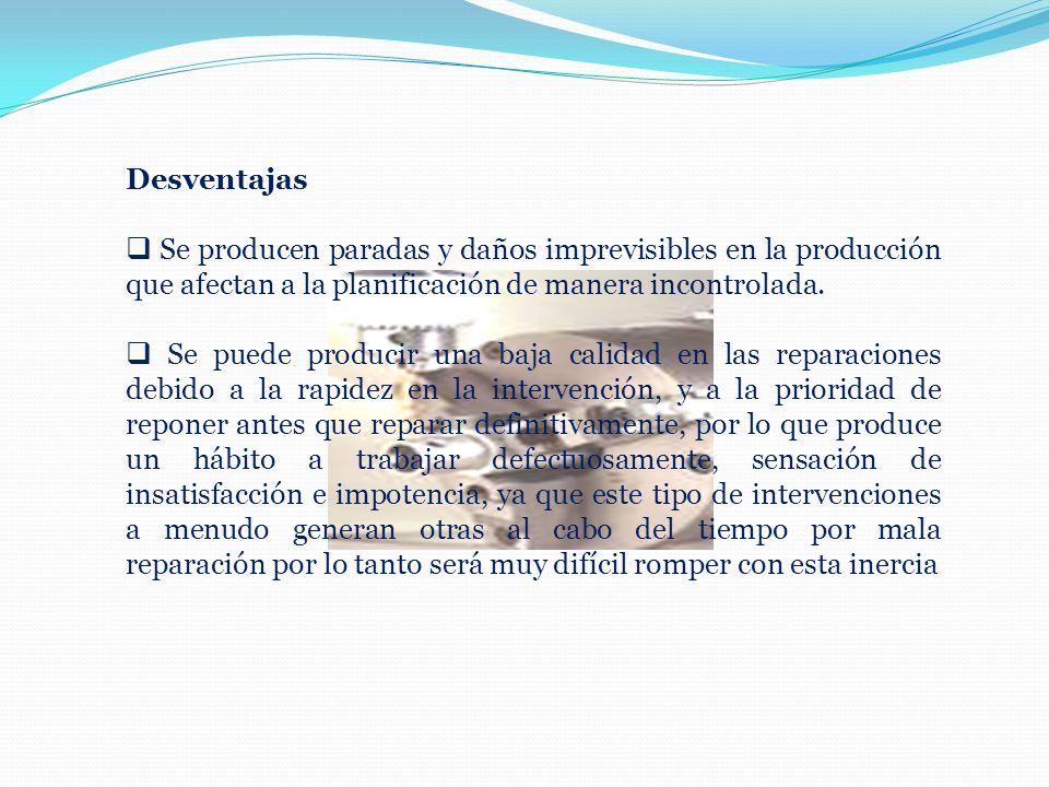 Desventajas Se producen paradas y daños imprevisibles en la producción que afectan a la planificación de manera incontrolada.