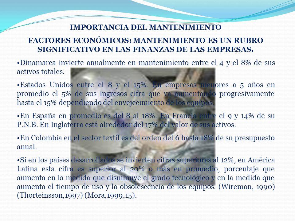 IMPORTANCIA DEL MANTENIMIENTO