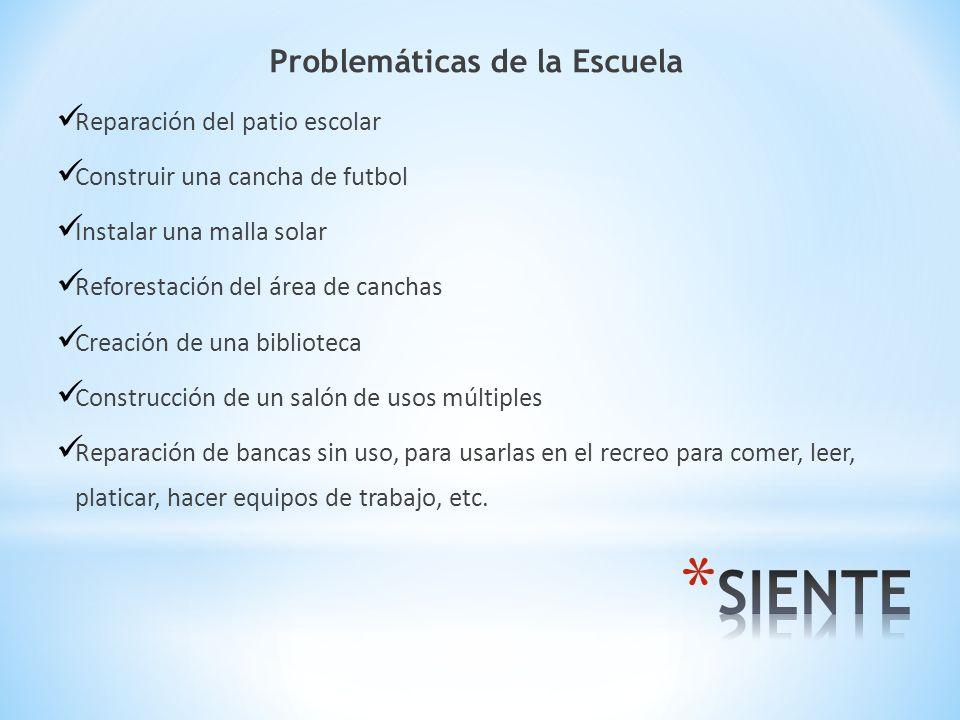 Problemáticas de la Escuela
