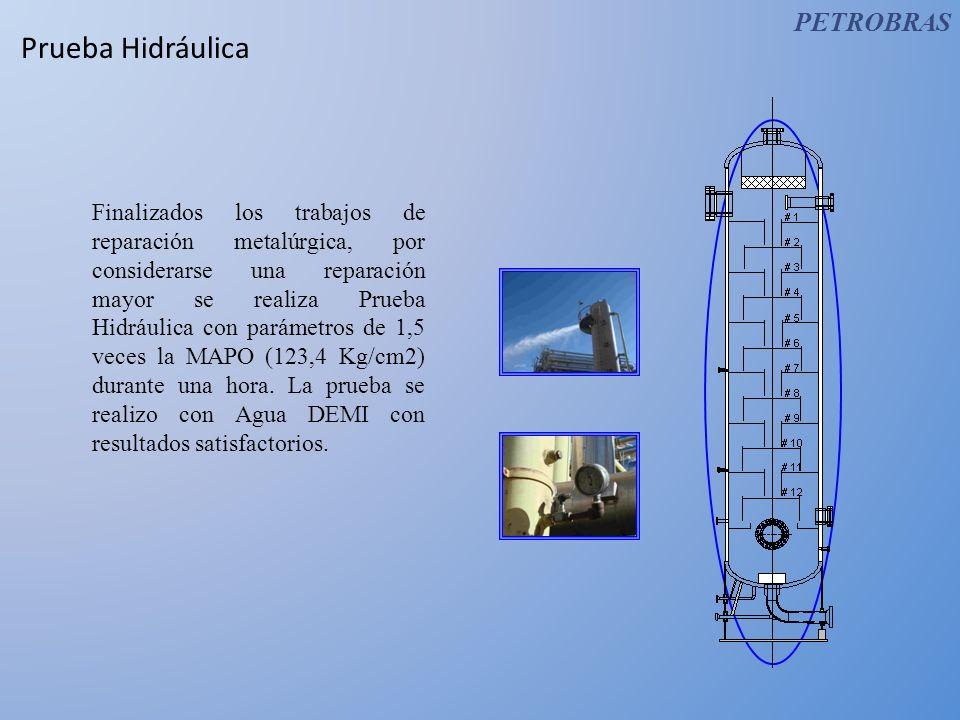Prueba Hidráulica PETROBRAS
