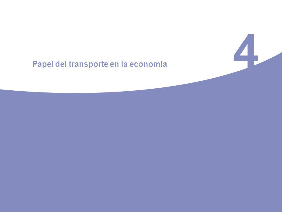 4 Papel del transporte en la economía