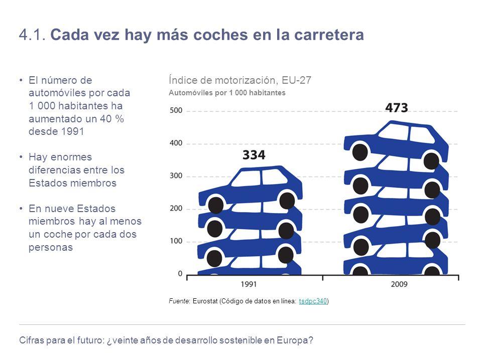 4.1. Cada vez hay más coches en la carretera