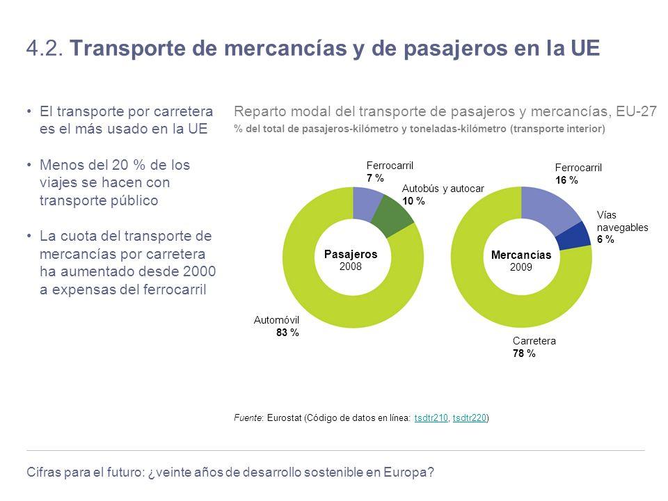 4.2. Transporte de mercancías y de pasajeros en la UE