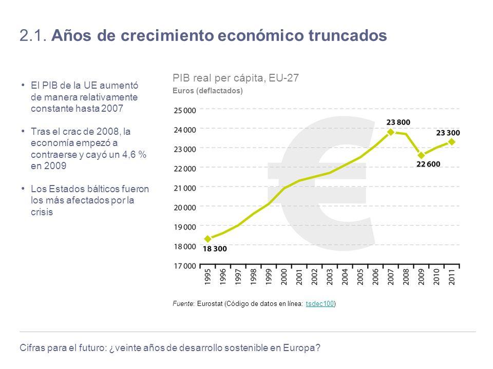 2.1. Años de crecimiento económico truncados