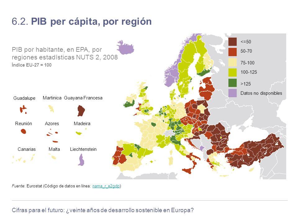 6.2. PIB per cápita, por región