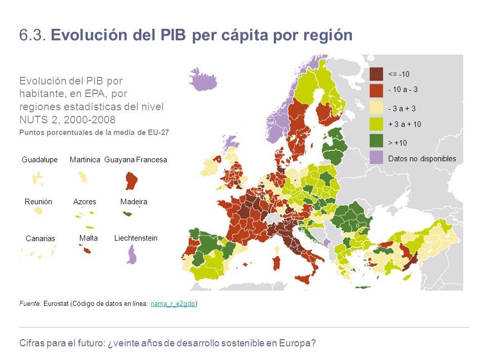 6.3. Evolución del PIB per cápita por región