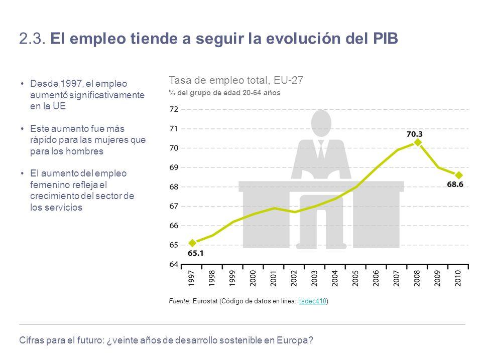 2.3. El empleo tiende a seguir la evolución del PIB