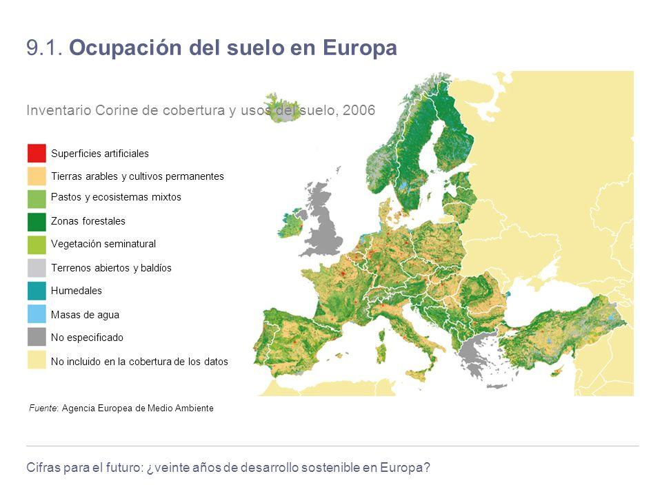 9.1. Ocupación del suelo en Europa