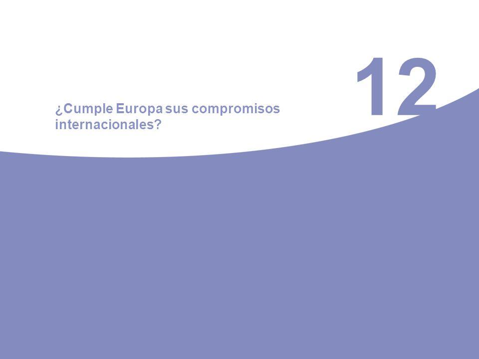 12 ¿Cumple Europa sus compromisos internacionales