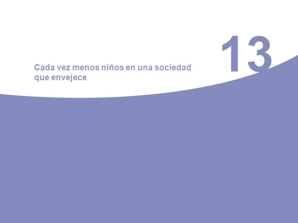 13 Cada vez menos niños en una sociedad que envejece