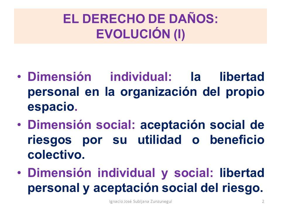 EL DERECHO DE DAÑOS: EVOLUCIÓN (I)