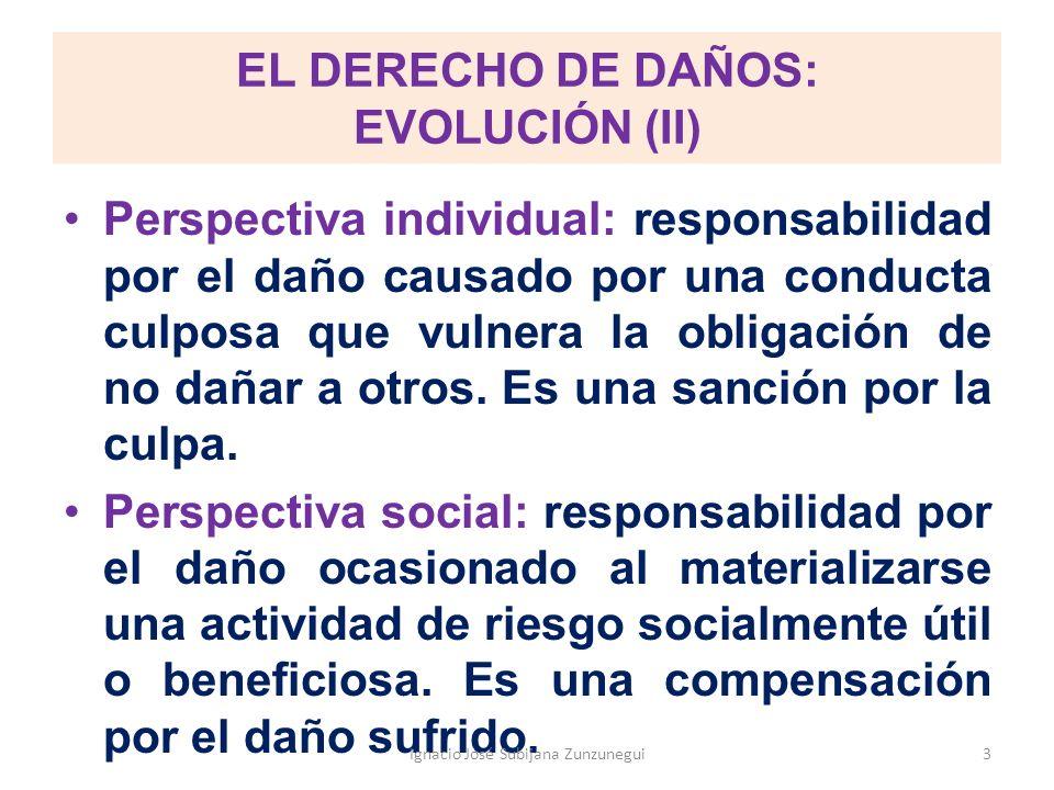 EL DERECHO DE DAÑOS: EVOLUCIÓN (II)
