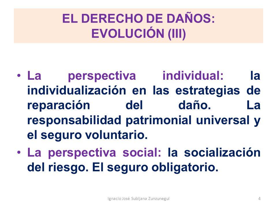 EL DERECHO DE DAÑOS: EVOLUCIÓN (III)