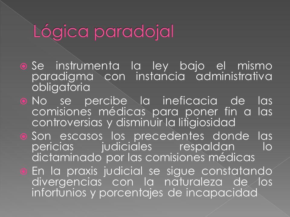 Lógica paradojal Se instrumenta la ley bajo el mismo paradigma con instancia administrativa obligatoria.