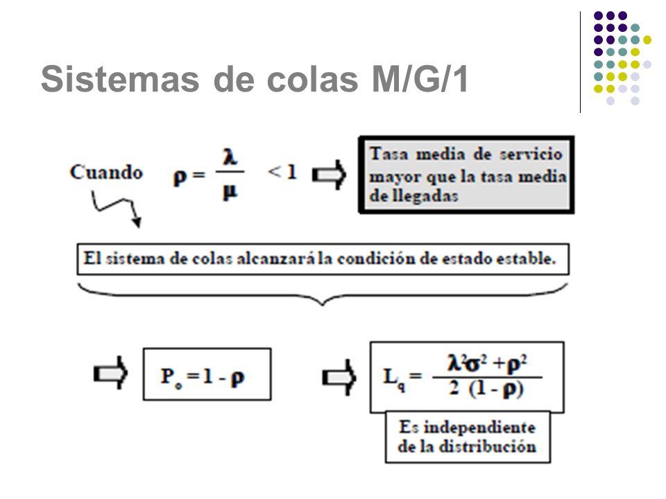 Sistemas de colas M/G/1