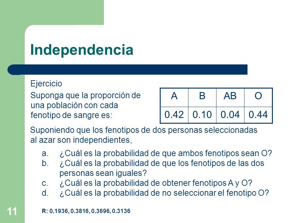 Independencia A B AB O 0.42 0.10 0.04 0.44 Ejercicio