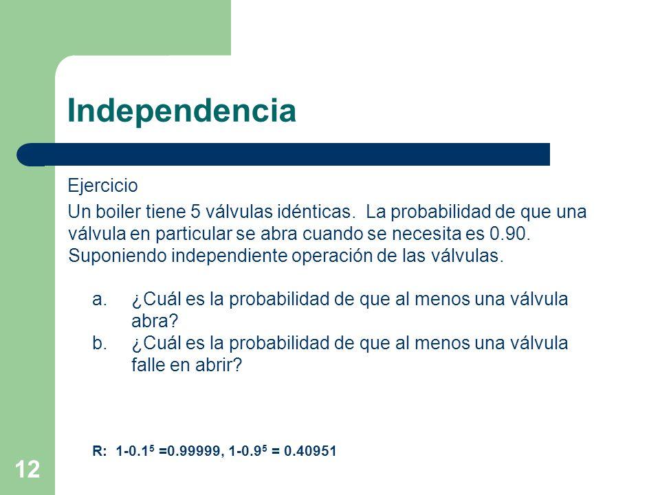 Independencia Ejercicio