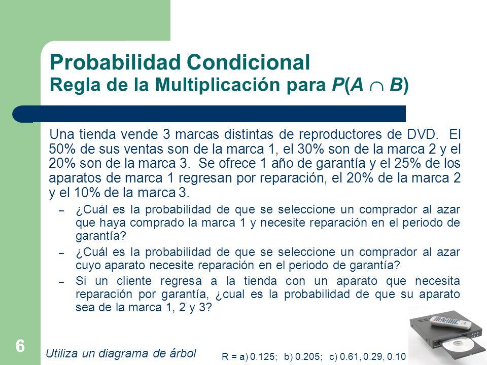 Probabilidad Condicional Regla de la Multiplicación para P(A  B)