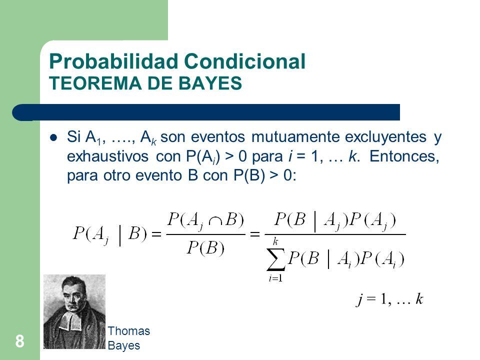 Probabilidad Condicional TEOREMA DE BAYES