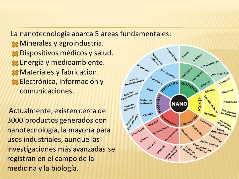 La nanotecnología abarca 5 áreas fundamentales: