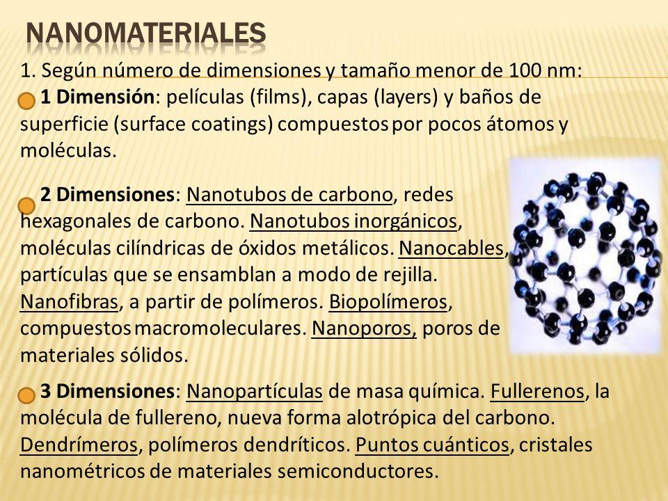Nanomateriales 1. Según número de dimensiones y tamaño menor de 100 nm: