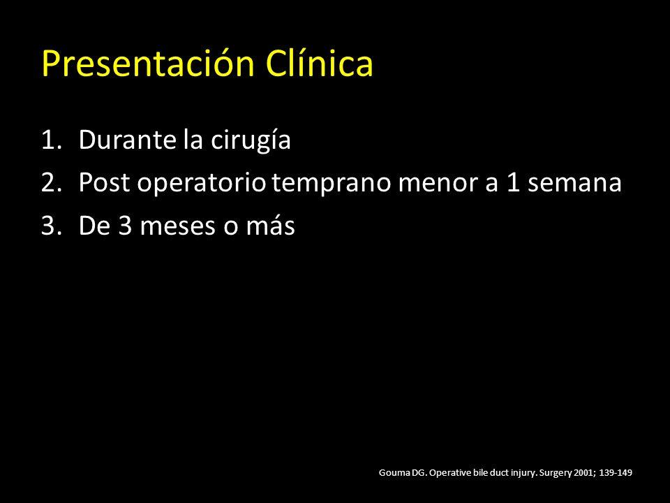 Presentación Clínica Durante la cirugía