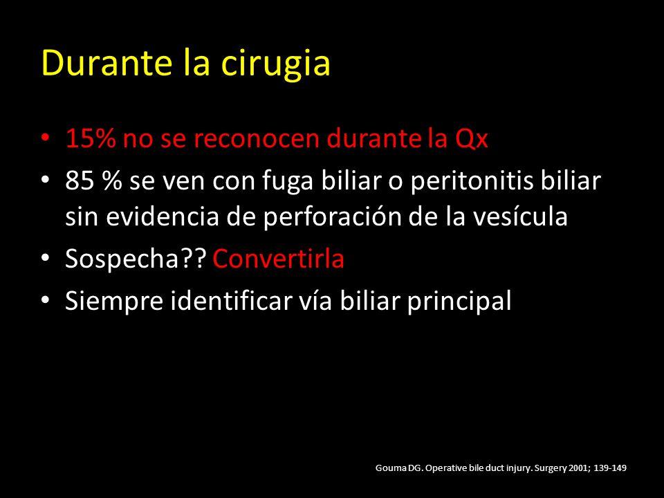 Durante la cirugia 15% no se reconocen durante la Qx