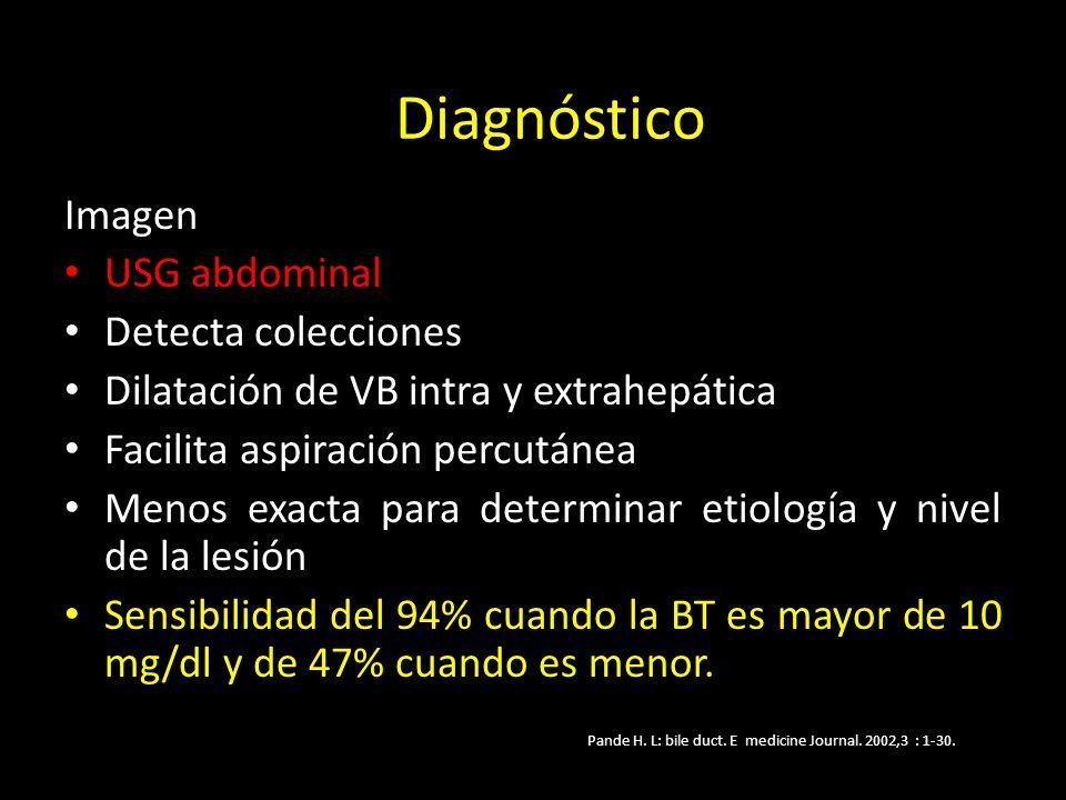 Diagnóstico Imagen USG abdominal Detecta colecciones