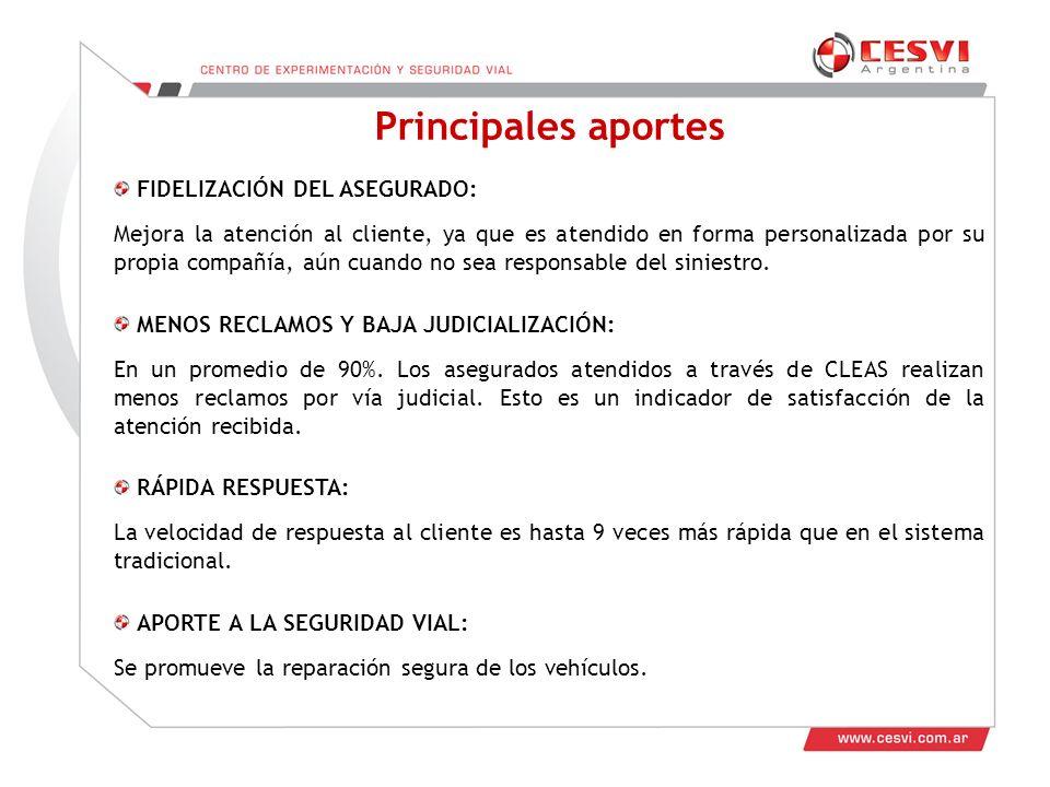 Principales aportes FIDELIZACIÓN DEL ASEGURADO: