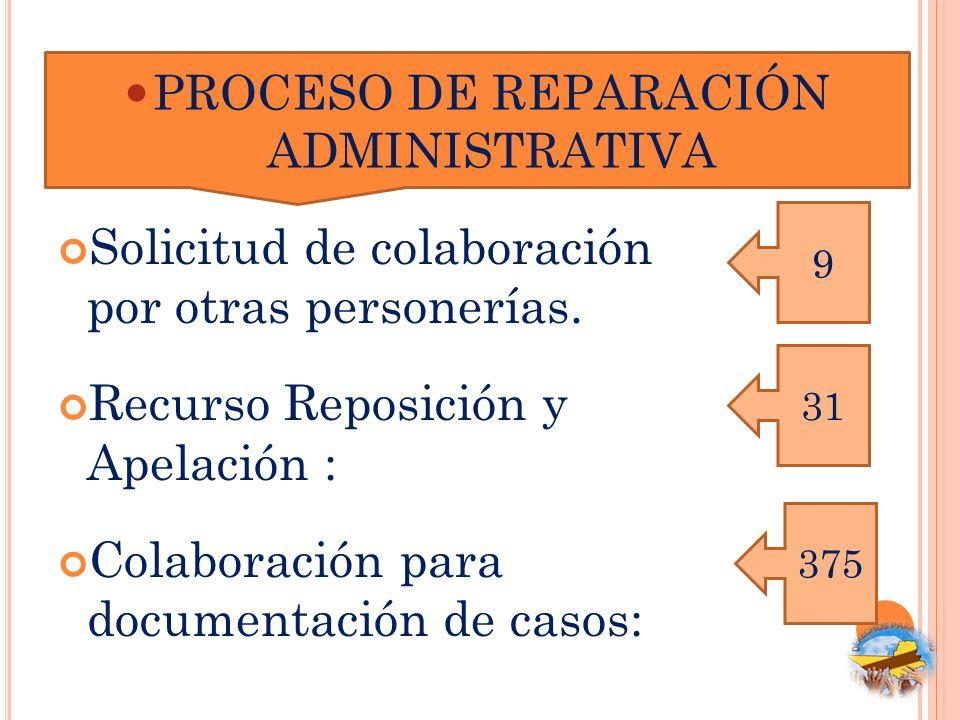 PROCESO DE REPARACIÓN ADMINISTRATIVA