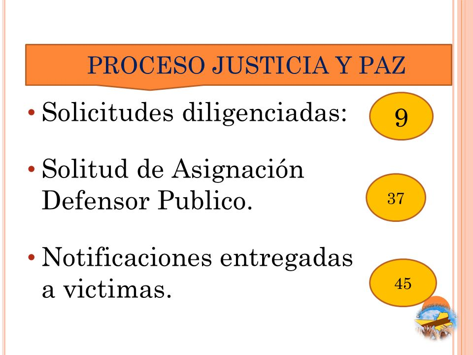 Solicitudes diligenciadas: Solitud de Asignación Defensor Publico.