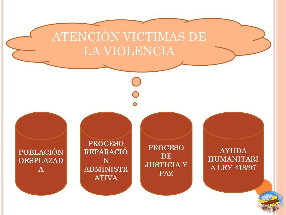 ATENCIÓN VICTIMAS DE LA VIOLENCIA