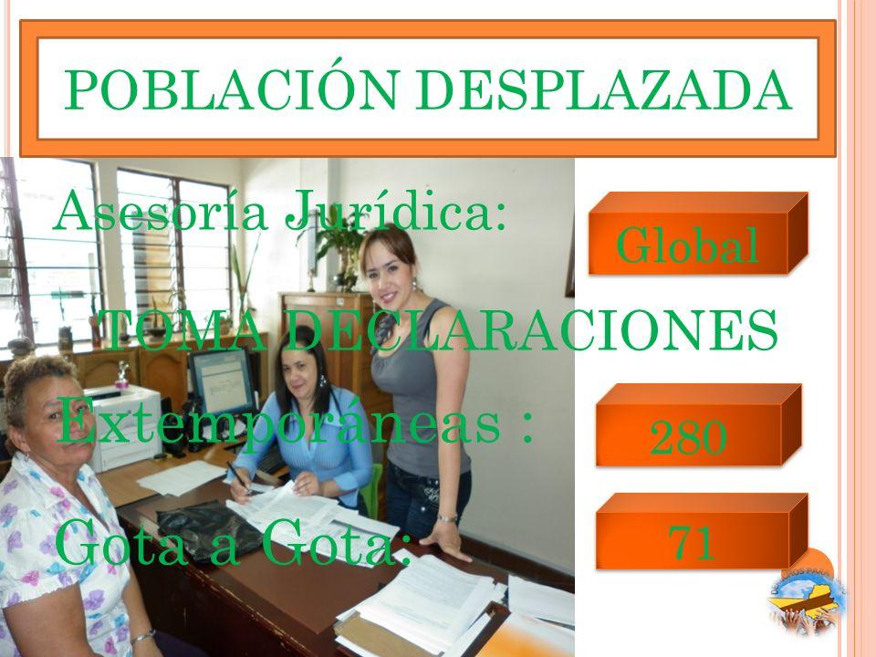 Extemporáneas : Gota a Gota: Asesoría Jurídica: TOMA DECLARACIONES