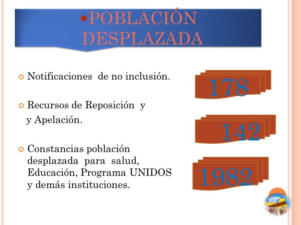 178 142 1982 POBLACIÓN DESPLAZADA Notificaciones de no inclusión.